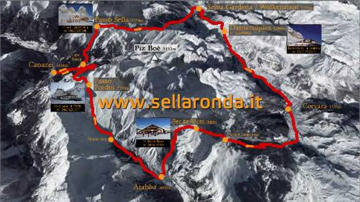 Percorso Sellaronda