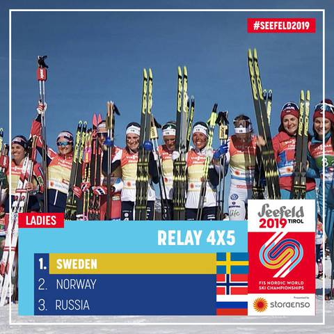 Podio staffetta femminile (foto fiscrosscountry)