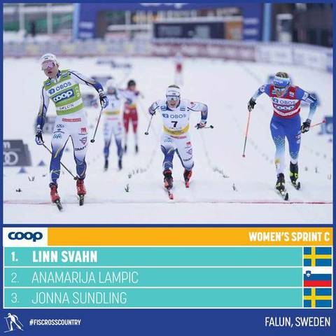 Sprint femminile Falun (foto fiscrosscountry)